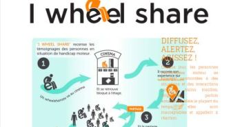 © i wheel share-Talents-Mid&plus