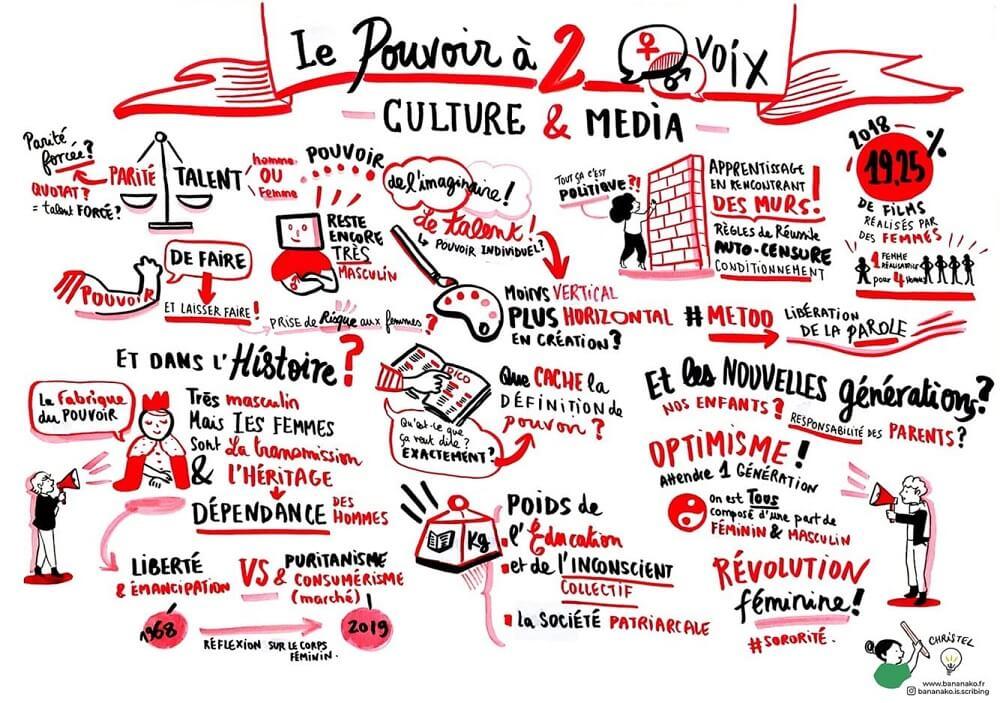 4_CultureMedia_ChristelHan